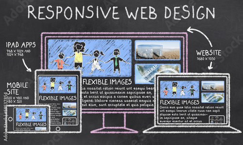 canvas print picture Responsive Web Design on Blackboard