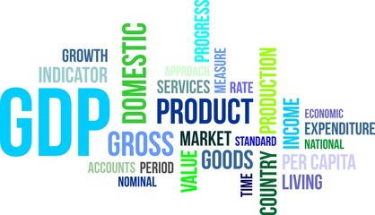 word cloud - gdp