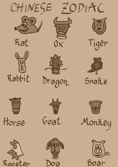 chinese zodiac vintage