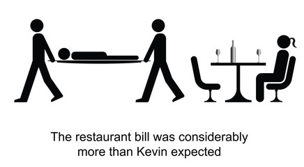 Kevin faints on receiving the restaurant bill