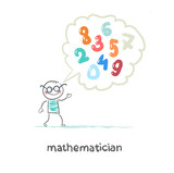 mathematician thinks about numbers poster