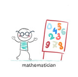 mathematician says about the presentation of numbers poster