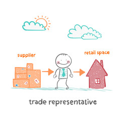 trade representative is with the product and sales point