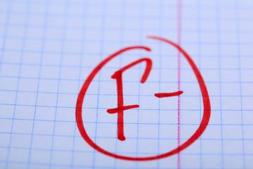 Grade F- written on an exam paper