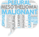 Concept of Diffuse Malignant Pleural Mesothelioma poster