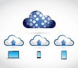 cloud binary electronic technology network