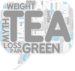 Concept of Green Tea Weight Loss  Myth or Fact