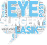Concept of How Long Until Vision Clarity Recovery from LASIK poster