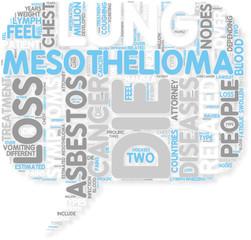 Concept of Asbestos  Mesothelioma
