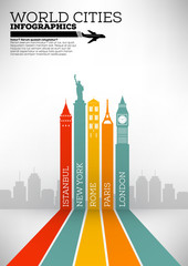 World Cities Infographic