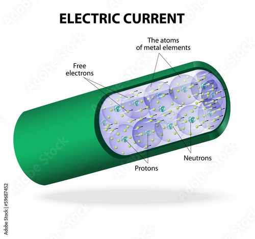 Electric current. Vector diagram
