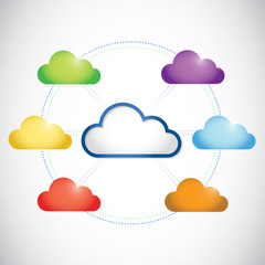 color clouds network illustration design