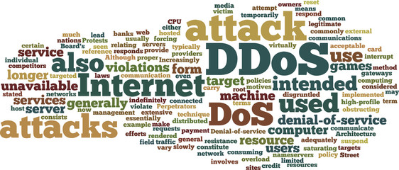 DDOS Attack Concept word cloud
