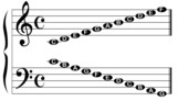 Music Note Names - 59754805