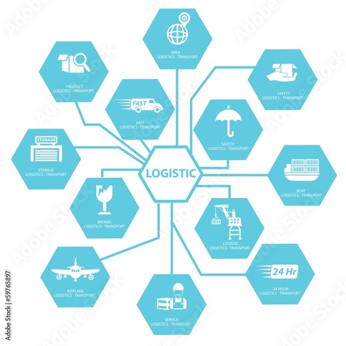 Logistics concept on white background,Blue version,vector