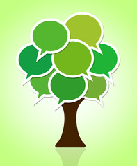 Die Umwelt-Kommunikation