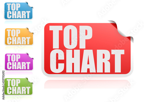Top chart label set