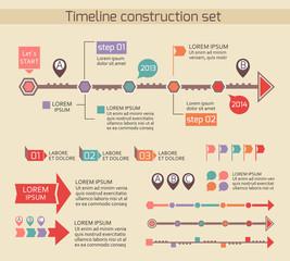 Presentation timeline chart elements