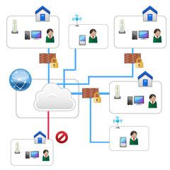 ネットワーク図(インターネット)