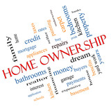 Home Ownership Word Cloud Concept Angled poster