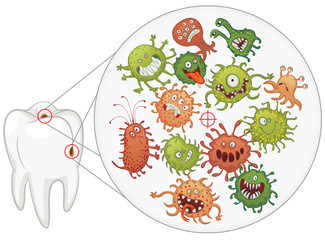 Caries. Funny bacteria and tooth