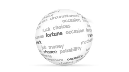 Opportunities word Sphere
