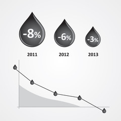 infographic oil