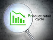 Advertising concept: Decline Graph and Product retail Cycle with