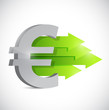 euro currency symbol and positive arrows