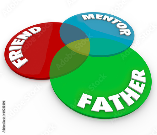 Father Friend Mentor Venn Diagram Parenting Dad Relationship Rol