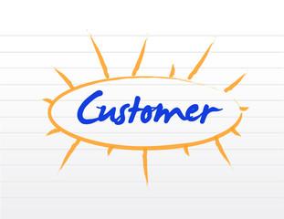 customer model illustration design