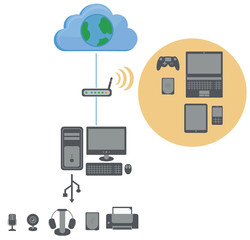 connection diagram to the internet, contains wi-fi router, perso