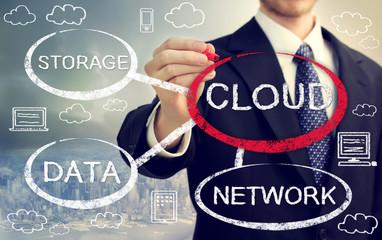 Cloud computing flowchart with businessman