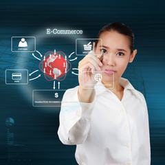 business woman showing circular diagram of structure of e-commer