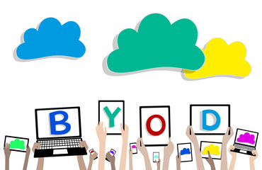 BYOD Bring Your Own Device Children Hands and Clouds Banner