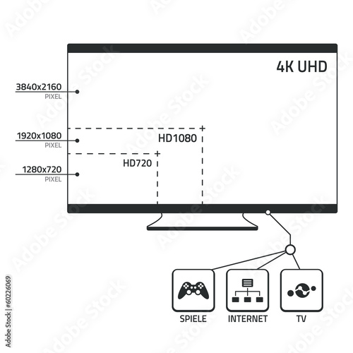 4k uhd tv size and connections