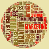 Word Cloud PR Marketing