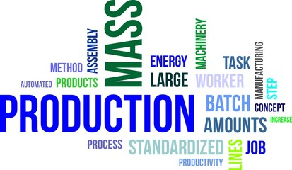 word cloud - mass production