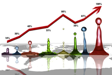 grafico de barras liquidas