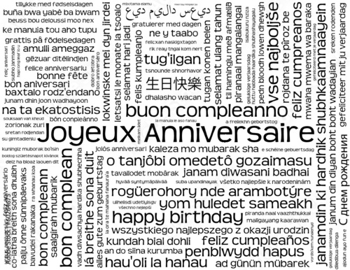 napisy-szczesliwych-urodzin-w-roznych-jezykach