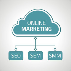 Online marketing with SEO, SEM, SMM for websites
