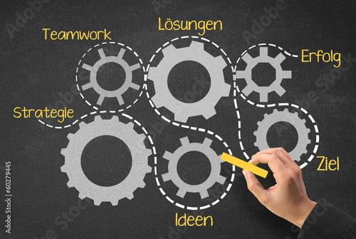 Mit der richtigen Strategie zum Ziel und somit zum Erfolg