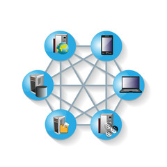 Point to Point application Integration Topology