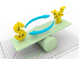 Yen outweighs Dollar on scales poster