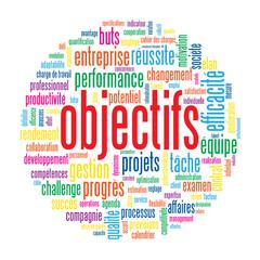 Nuage de Tags OBJECTIFS (résultats performance management défis)