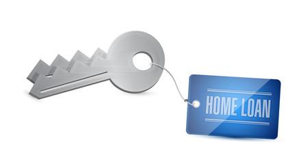 home loan keys. illustration design