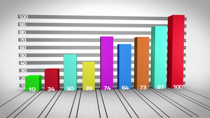 Colourful bar chart growing