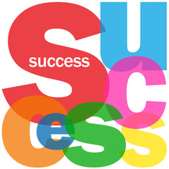 SUCCESS Letter Collage (achievement goals performance teamwork)