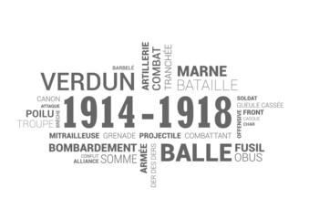 Nuage de mots - guerre 1914 - 1918