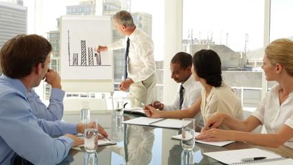 Businessman explaining bar chart to staff